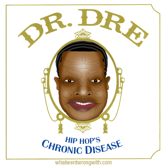 Parody of Dr. Dre The Chronic Album Cover with caricature of Dr. Dre by What Went Wrong With