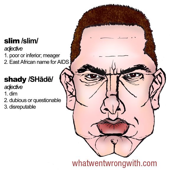 Caricature of Eminem by What Went Wrong With
