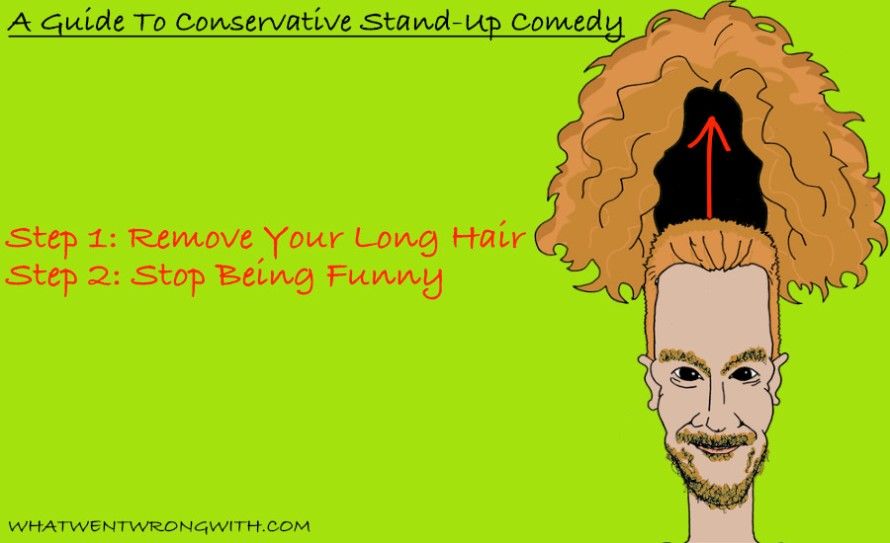 A caricature of stand-up comedian Andrew Lawrence by What Went Wrong Or Right With...? for whatwentwrongwith.com