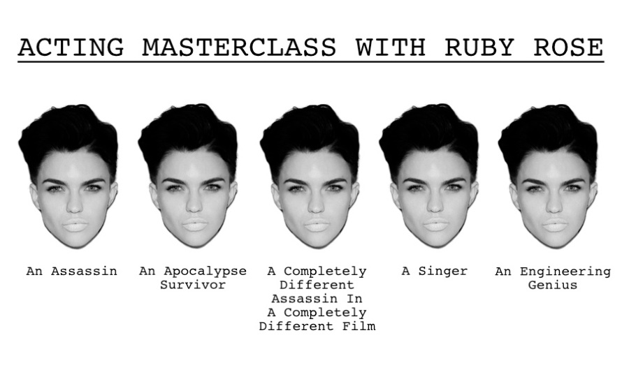 A satirical image showing Ruby Rose's similar roles and her bad acting by What Went Wrong Or Right With...?