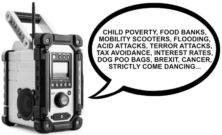An image of a radio and recent Jeremy Vine discussion topics by What Went Wrong Or Right With...?