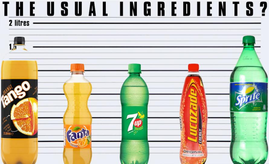A parody of a police lineup with soft drink bottles by What Went Wrong Or Right With...?