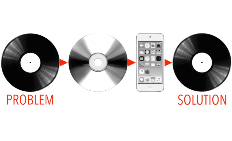 An image of a vinyl record, a CD, an iPod, and back to vinyl to illustrate a cycle of consumerism for whatwentwrongwith.com